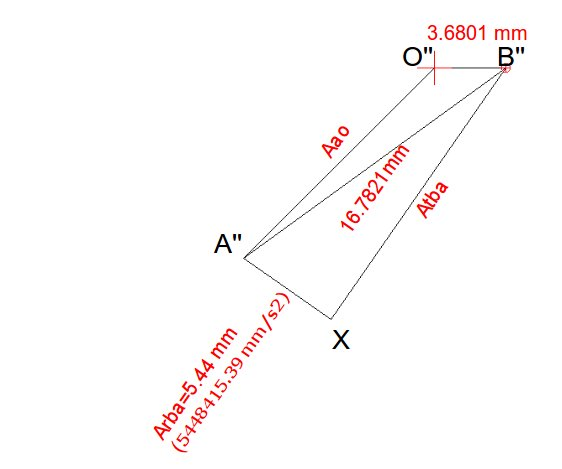 drawing acceleration vector diagram of four bar linkage mechanism