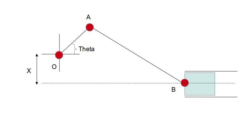 Simple Linkage Mechanisms : Draw velocity vector diagram of a mechanism in seven