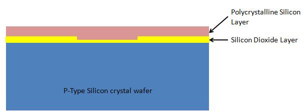 Applying Polycrystalline silicon layer