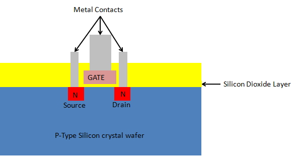 Completely Fabricated N-P-N IC Chip