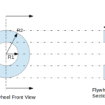 Simplified Flywheel Design Calculation Example – Part2