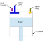 Working of MPFI vs CRDI Engines – Dummies Guide