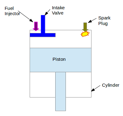 fuel injection and engineering page no