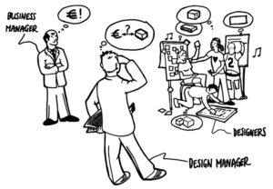 Design_Management_in_brief